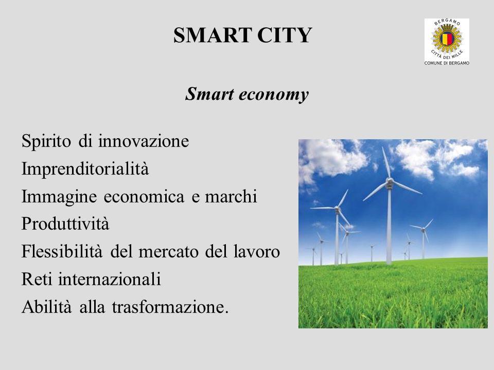 SMART CITY Smart economy Spirito di innovazione Imprenditorialità