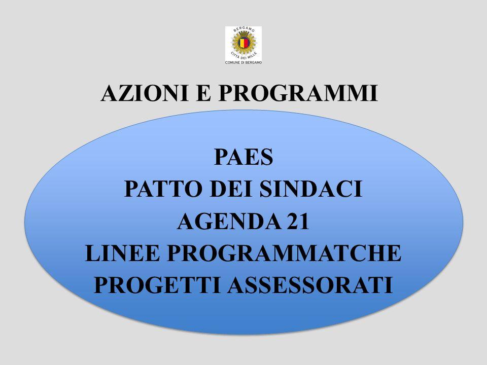 AZIONI E PROGRAMMI PAES PATTO DEI SINDACI AGENDA 21 LINEE PROGRAMMATCHE PROGETTI ASSESSORATI