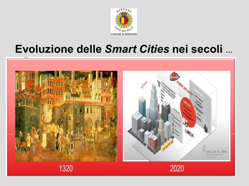 Evoluzione delle Smart Cities nei secoli …