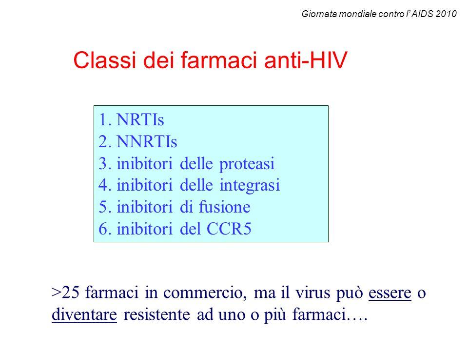 Classi dei farmaci anti-HIV