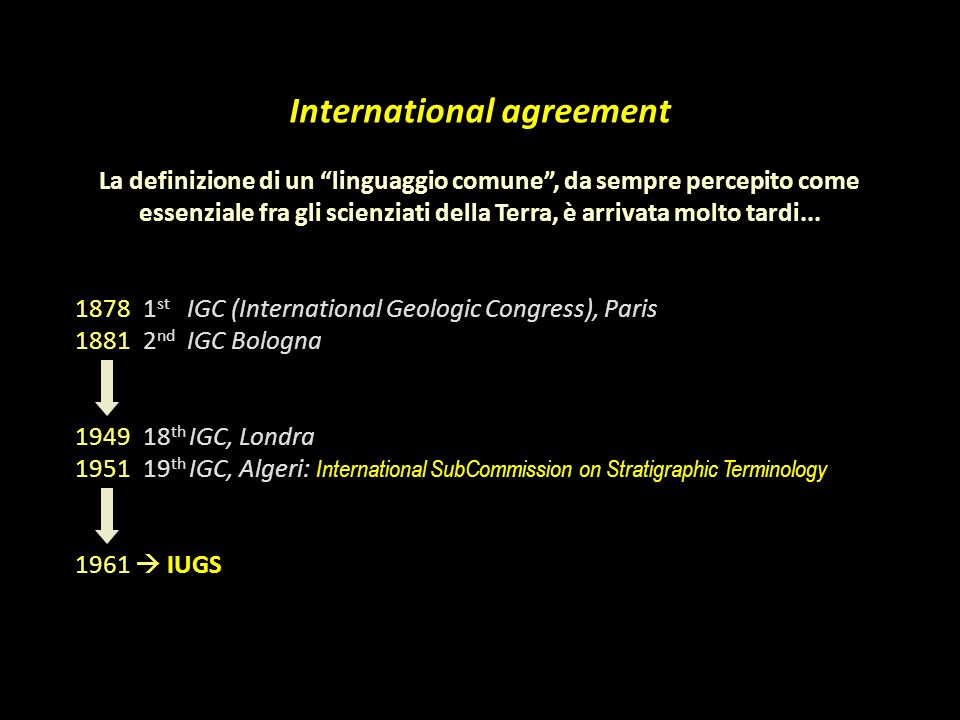 International agreement