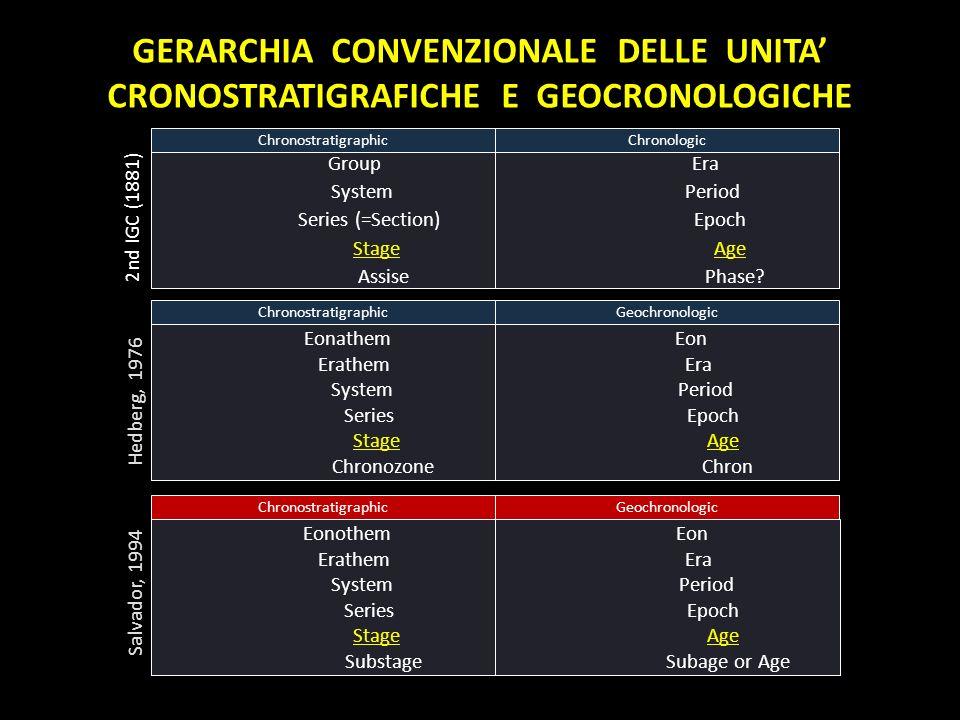 GERARCHIA CONVENZIONALE DELLE UNITA' CRONOSTRATIGRAFICHE E GEOCRONOLOGICHE