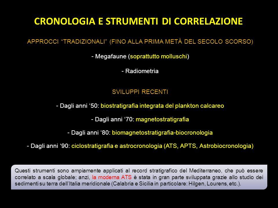 CRONOLOGIA E STRUMENTI DI CORRELAZIONE