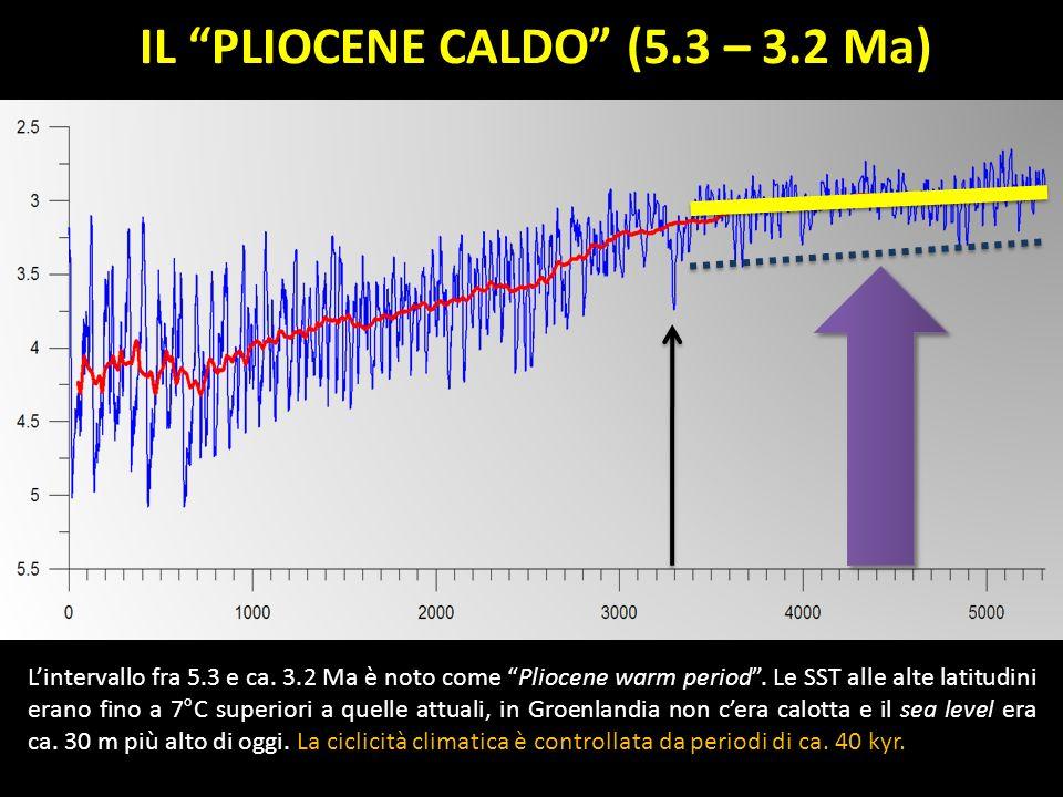 IL PLIOCENE CALDO (5.3 – 3.2 Ma)