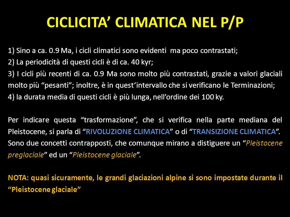 CICLICITA' CLIMATICA NEL P/P