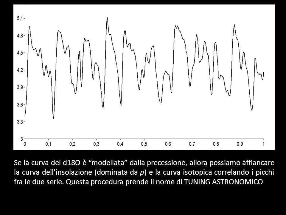Se la curva del d18O è modellata dalla precessione, allora possiamo affiancare la curva dell'insolazione (dominata da p) e la curva isotopica correlando i picchi fra le due serie.