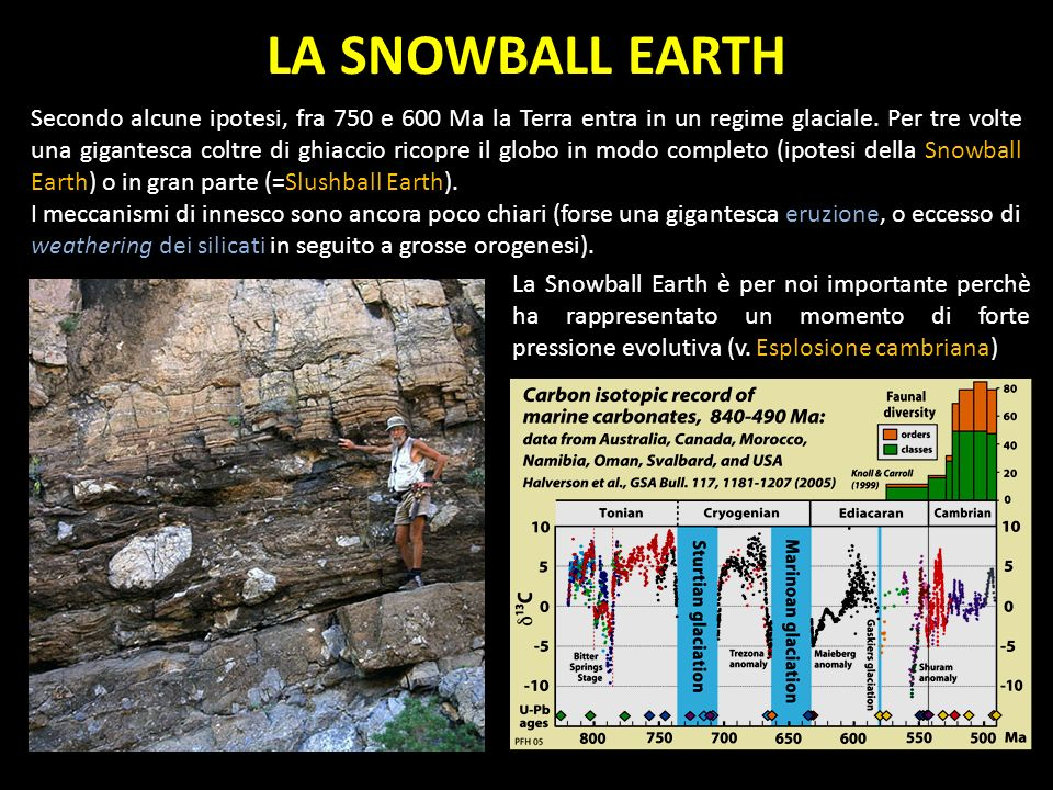 LA SNOWBALL EARTH