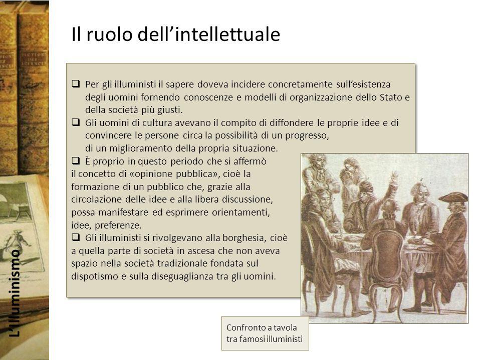 Il ruolo dell'intellettuale