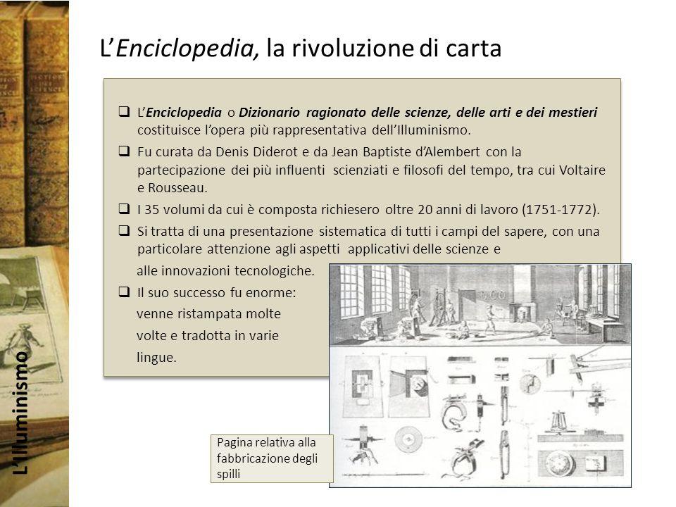 L'Enciclopedia, la rivoluzione di carta