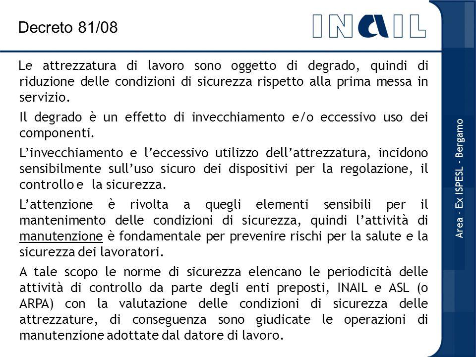 Area – Ex ISPESL - Bergamo