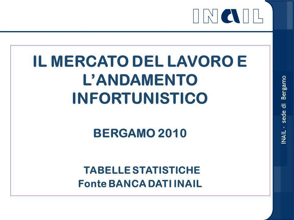 IL MERCATO DEL LAVORO E L'ANDAMENTO INFORTUNISTICO BERGAMO 2010 TABELLE STATISTICHE Fonte BANCA DATI INAIL