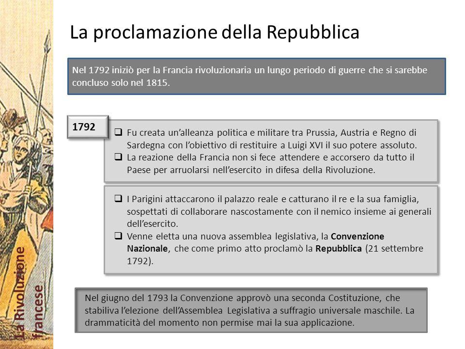 La proclamazione della Repubblica
