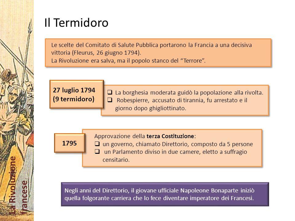 Il Termidoro 27 luglio 1794 (9 termidoro) 1795