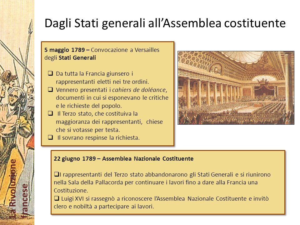 Dagli Stati generali all'Assemblea costituente