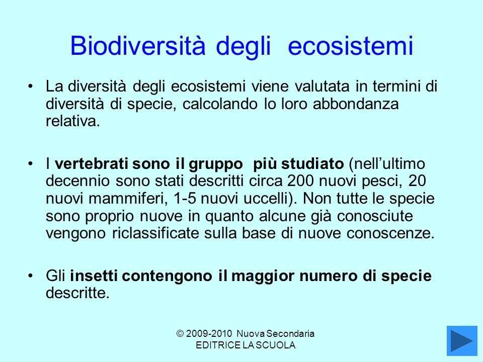 Biodiversità degli ecosistemi
