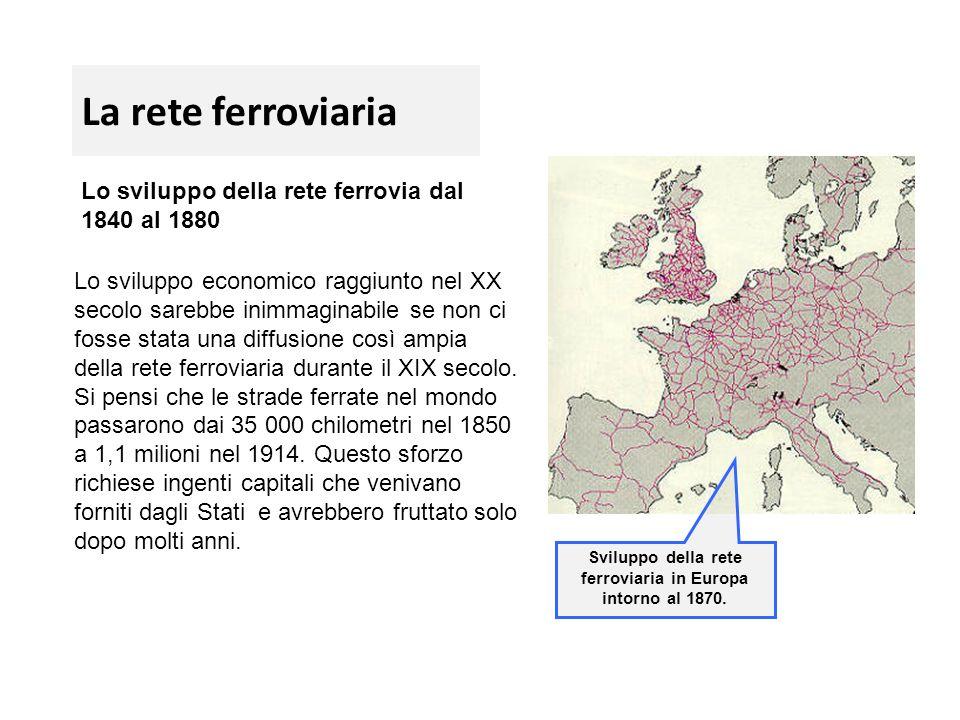 Sviluppo della rete ferroviaria in Europa intorno al 1870.
