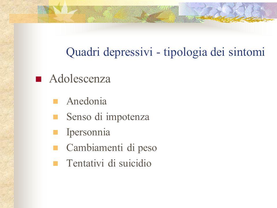 Quadri depressivi - tipologia dei sintomi