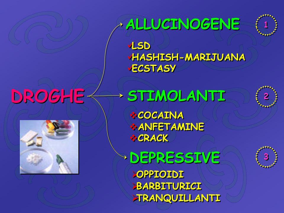 DROGHE ALLUCINOGENE STIMOLANTI DEPRESSIVE LSD HASHISH-MARIJUANA