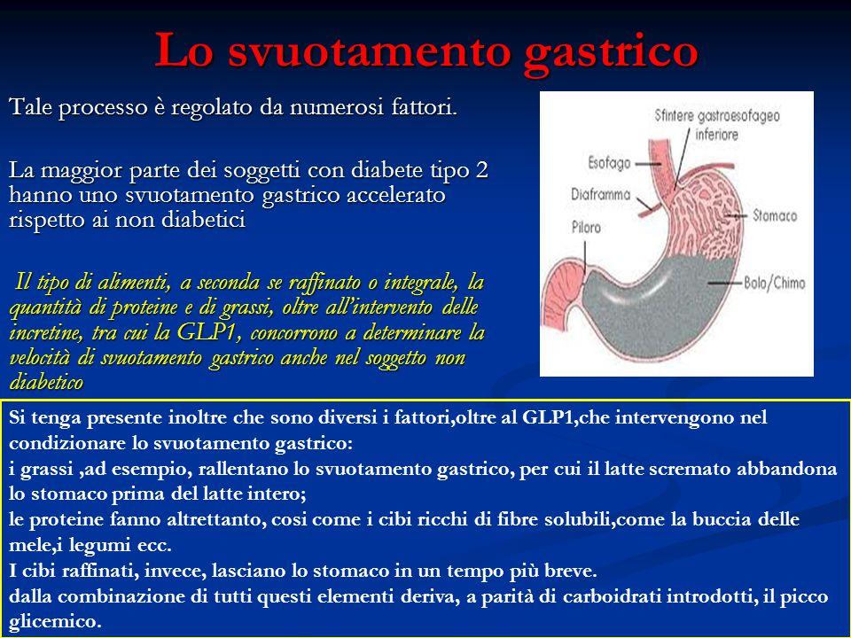 Lo svuotamento gastrico