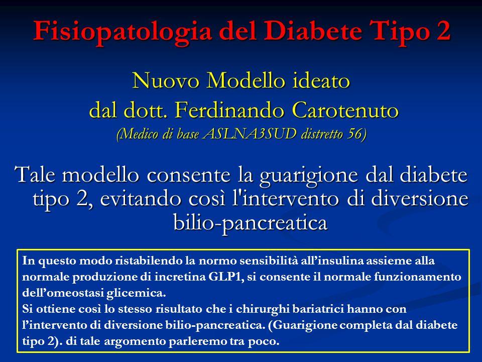Fisiopatologia del Diabete Tipo 2
