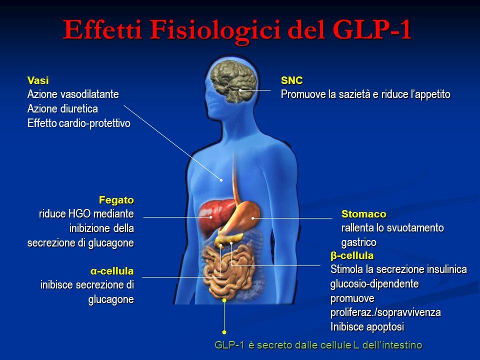 Effetti Fisiologici del GLP-1