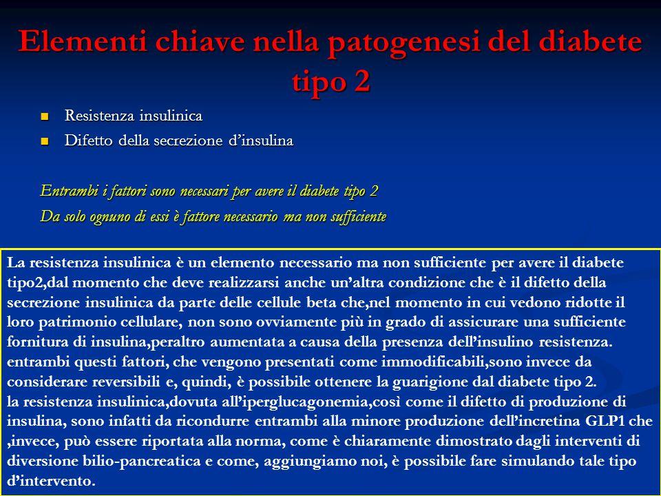 Elementi chiave nella patogenesi del diabete tipo 2
