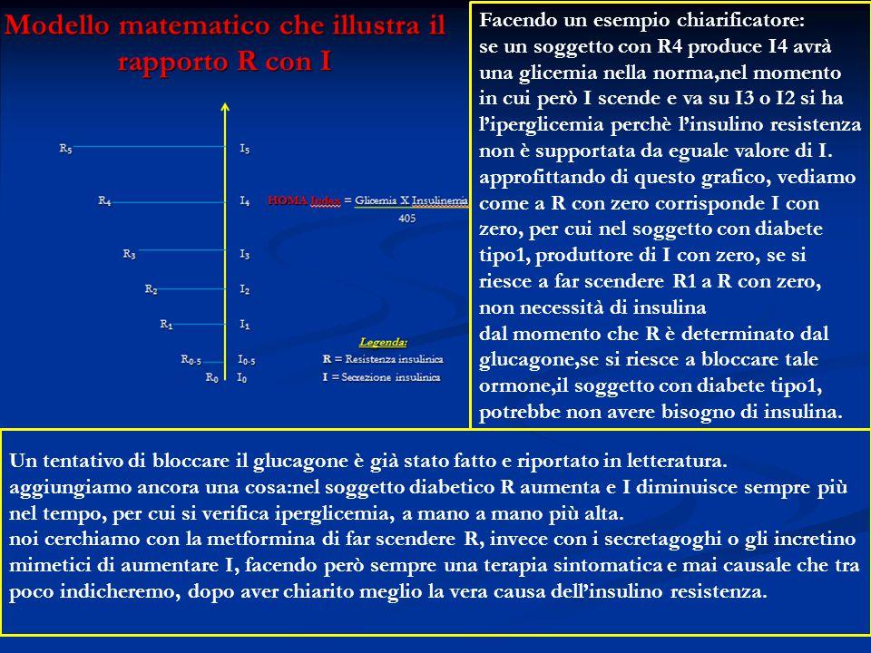 Facendo un esempio chiarificatore: se un soggetto con R4 produce I4 avrà una glicemia nella norma,nel momento in cui però I scende e va su I3 o I2 si ha l'iperglicemia perchè l'insulino resistenza non è supportata da eguale valore di I.
