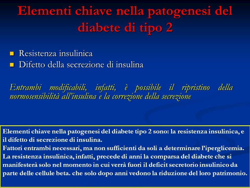 Elementi chiave nella patogenesi del diabete di tipo 2