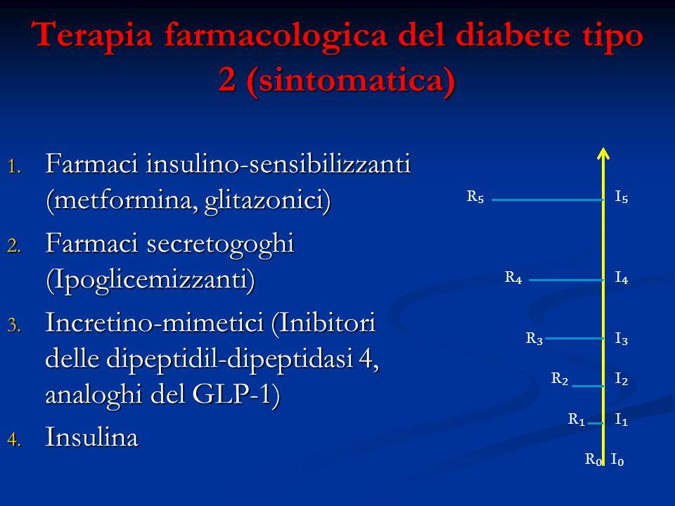 Terapia farmacologica del diabete tipo 2 (sintomatica)