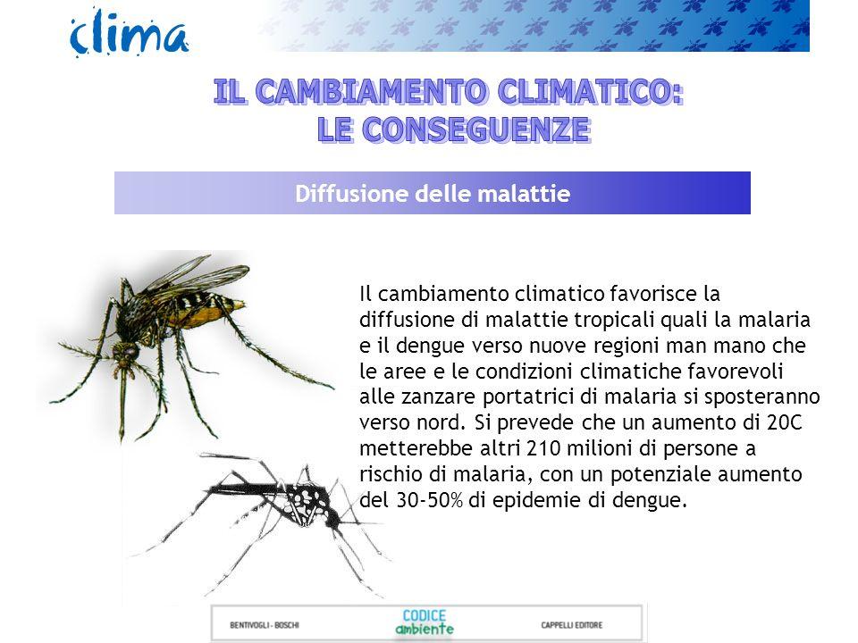 IL CAMBIAMENTO CLIMATICO: Diffusione delle malattie