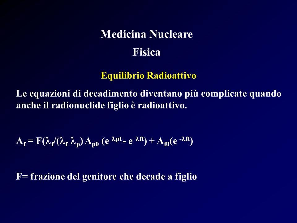 Equilibrio Radioattivo