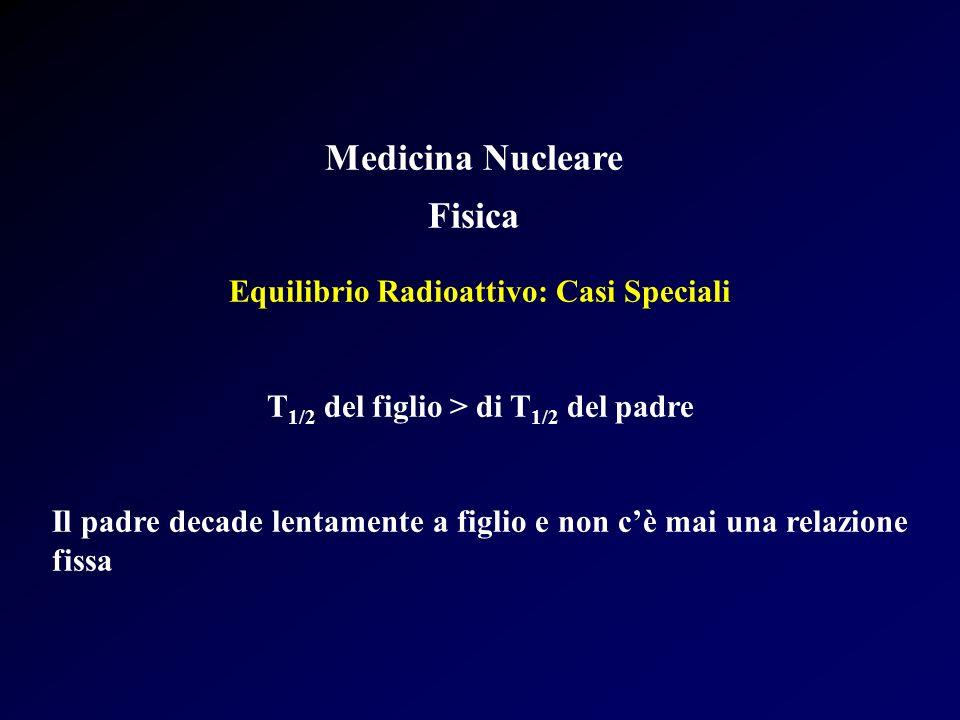Medicina Nucleare Fisica