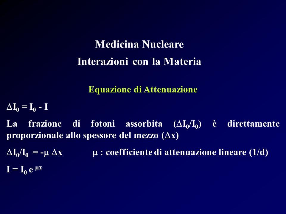 Interazioni con la Materia Equazione di Attenuazione