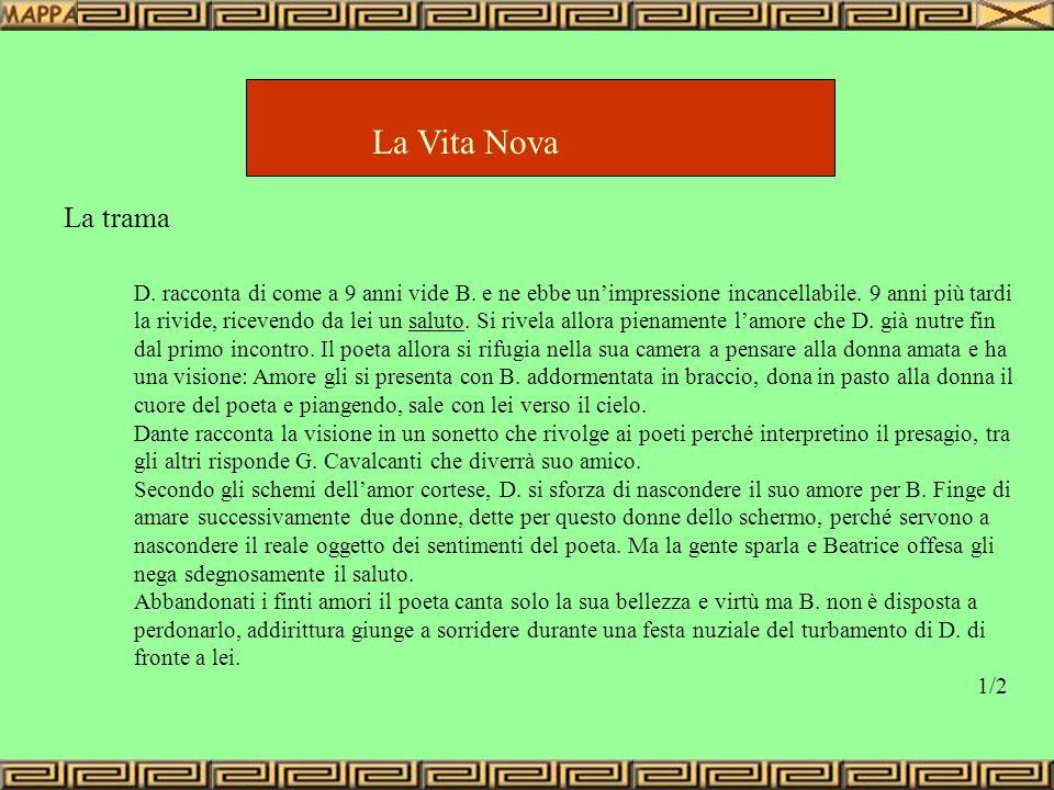La Vita Nova La trama.