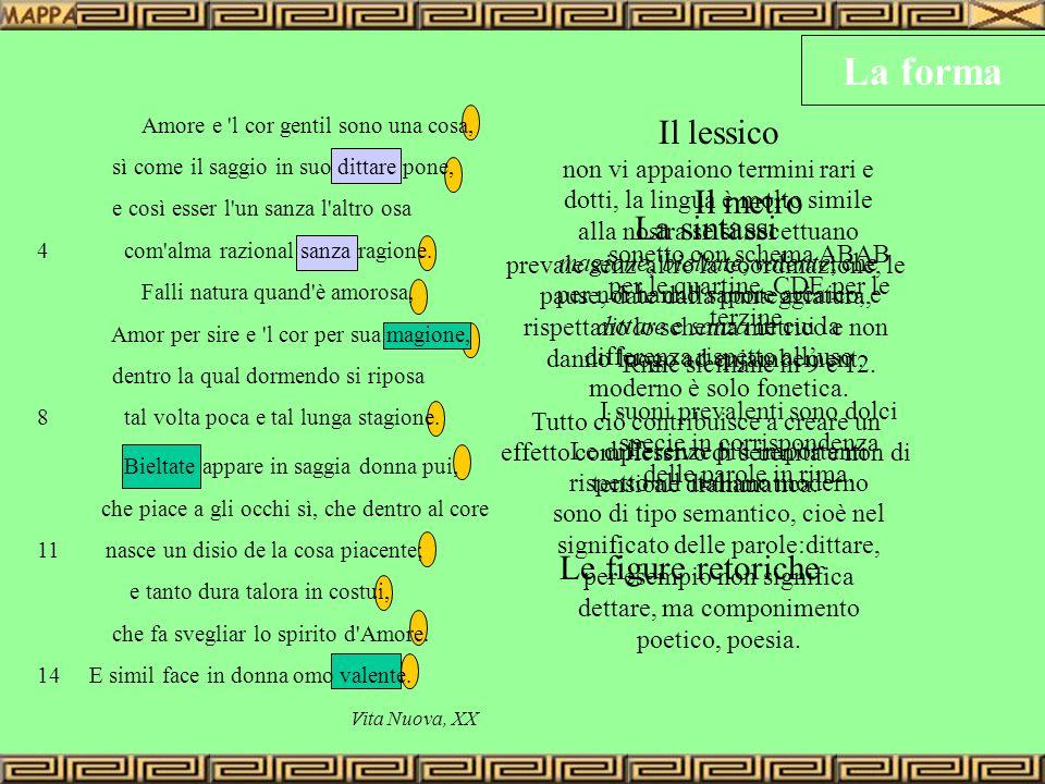 sonetto con schema ABAB per le quartine, CDE per le terzine.