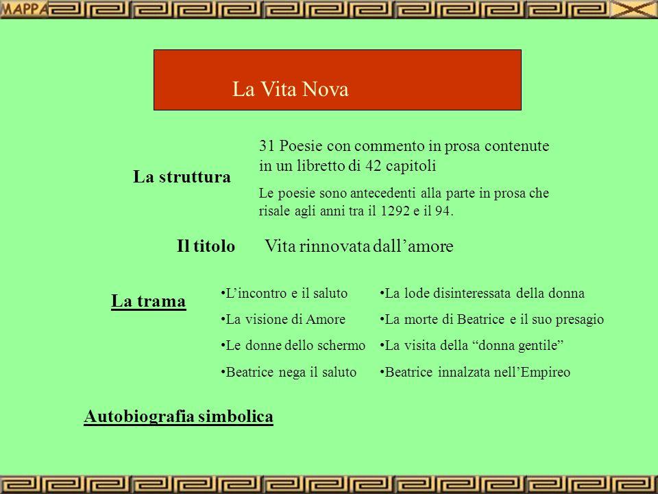 La Vita Nova La struttura Il titolo Vita rinnovata dall'amore La trama
