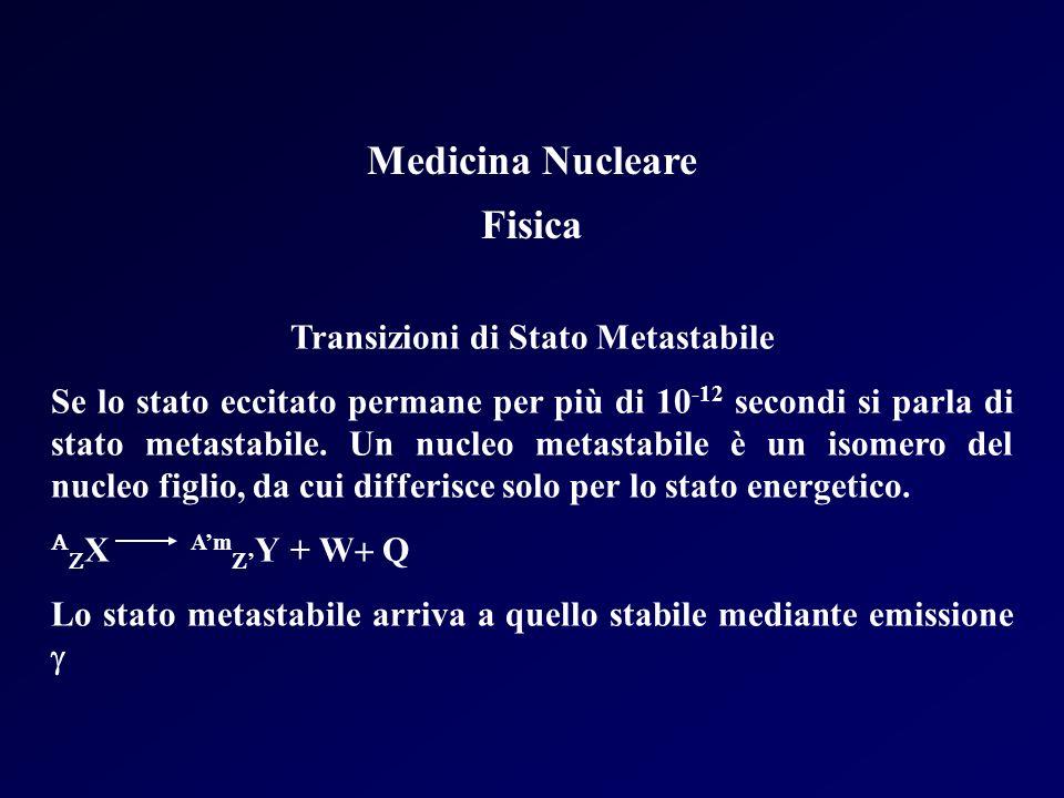 Transizioni di Stato Metastabile