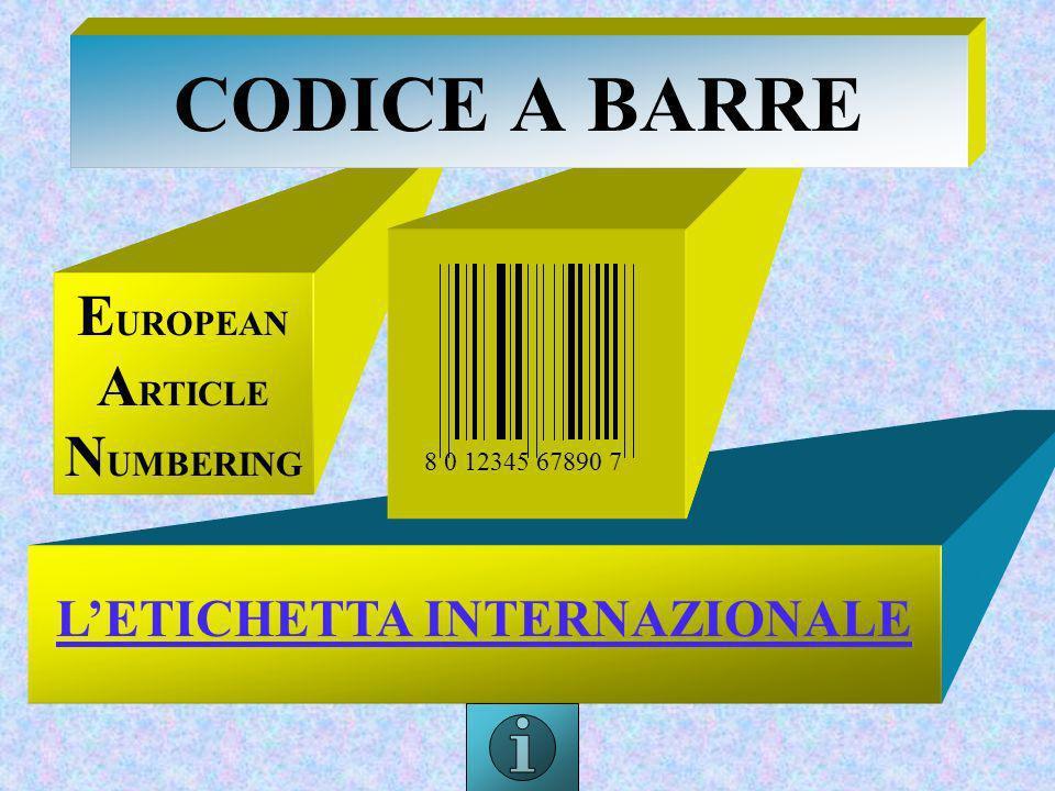L'ETICHETTA INTERNAZIONALE