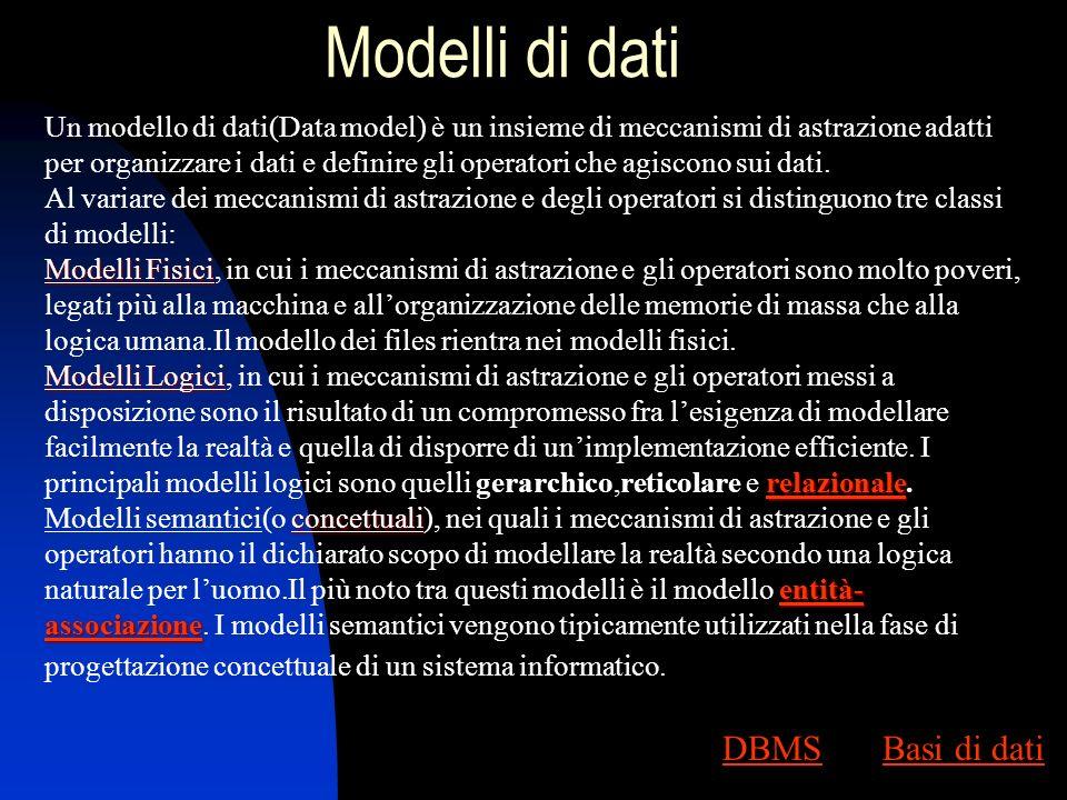 Modelli di dati DBMS Basi di dati