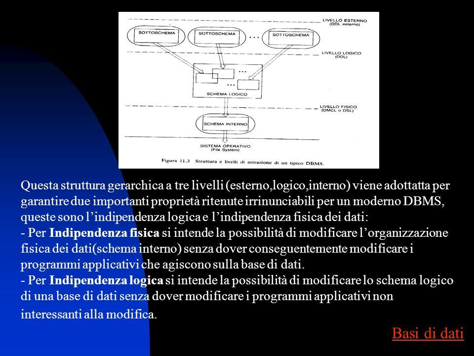 Questa struttura gerarchica a tre livelli (esterno,logico,interno) viene adottatta per garantire due importanti proprietà ritenute irrinunciabili per un moderno DBMS, queste sono l'indipendenza logica e l'indipendenza fisica dei dati:
