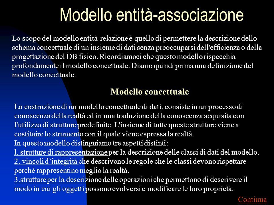 Modello entità-associazione