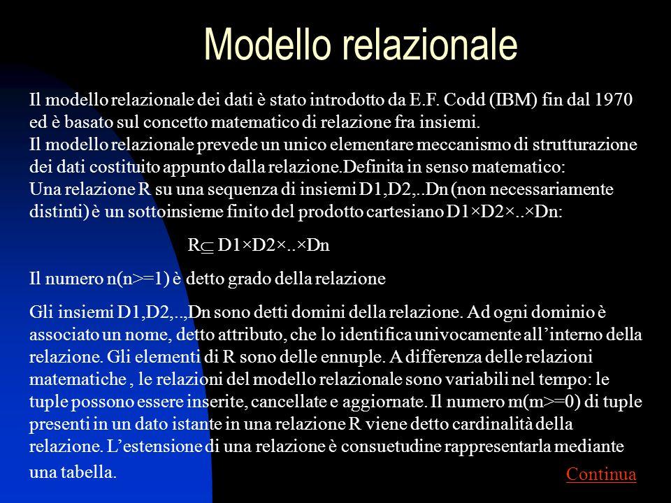 Modello relazionale
