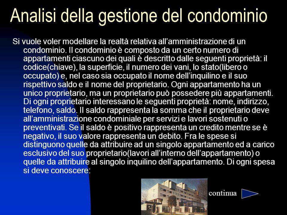 Analisi della gestione del condominio