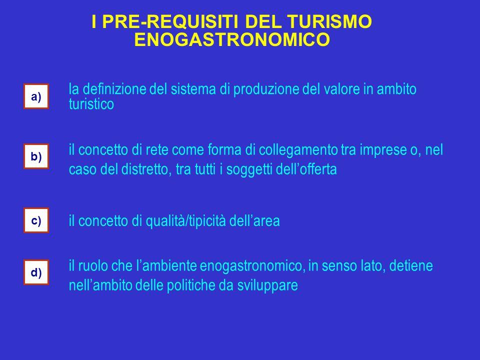 I PRE-REQUISITI DEL TURISMO ENOGASTRONOMICO