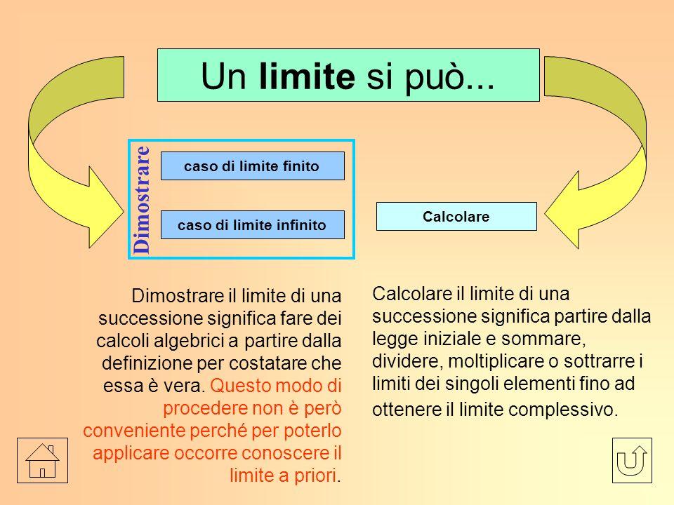 caso di limite infinito