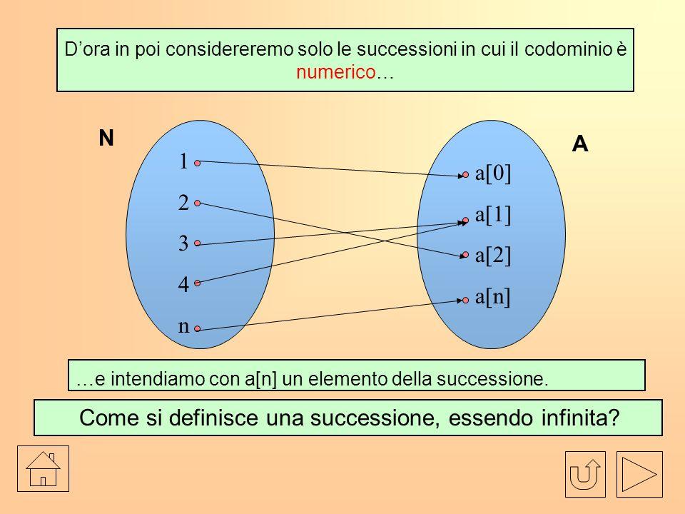 Come si definisce una successione, essendo infinita