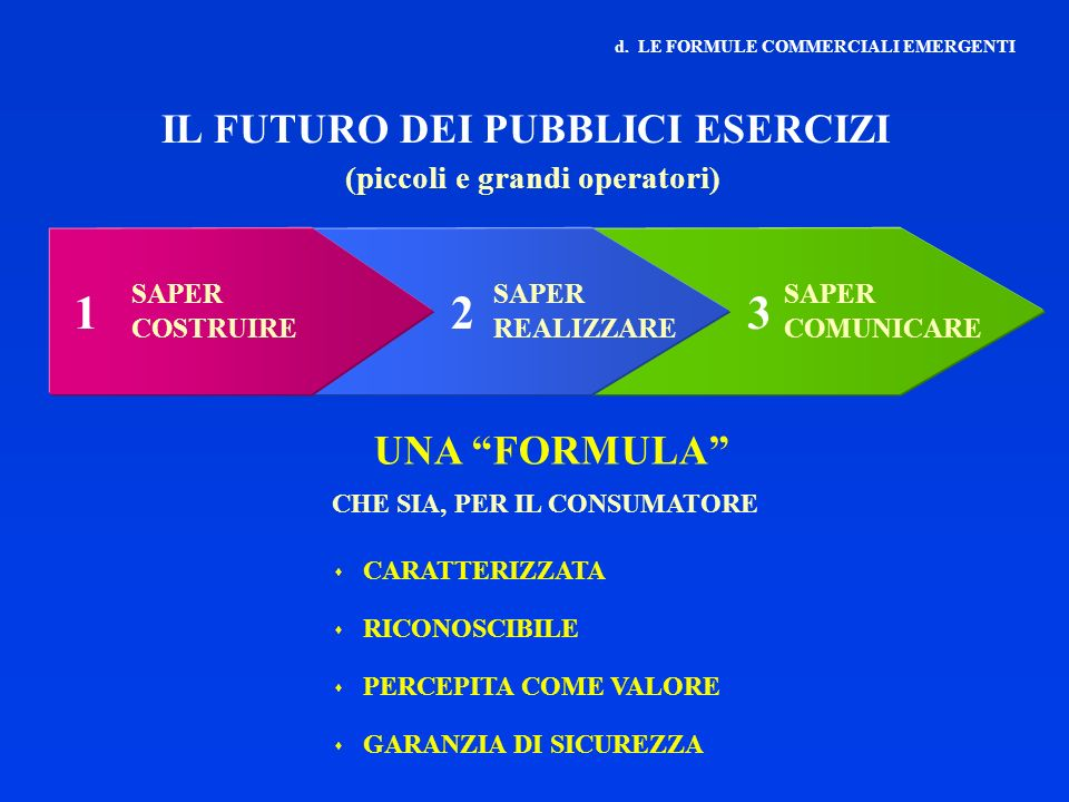 1 2 3 IL FUTURO DEI PUBBLICI ESERCIZI UNA FORMULA