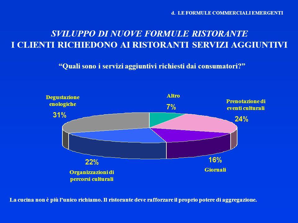 d. LE FORMULE COMMERCIALI EMERGENTI