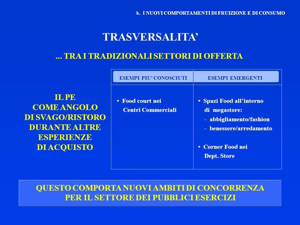 ... TRA I TRADIZIONALI SETTORI DI OFFERTA