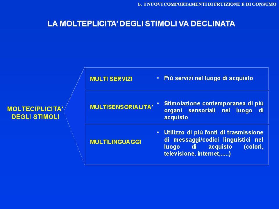 LA MOLTEPLICITA' DEGLI STIMOLI VA DECLINATA